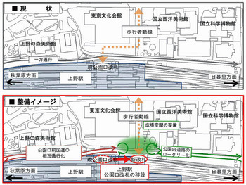 Tokyoueno170711