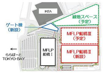 Chibafunabashi170712