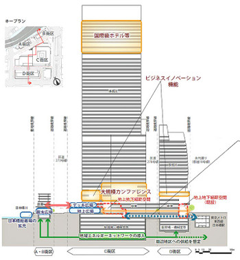 Tokyonihonbashi170813