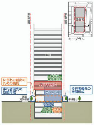 Tokyokabutocho170814