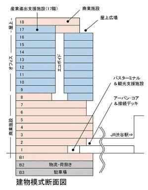 Tokyoshibuya171114
