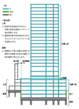 Kawasakicity171115