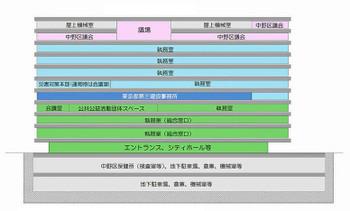 Tokyonakano180212
