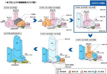 Tokyotokiwabashi180216