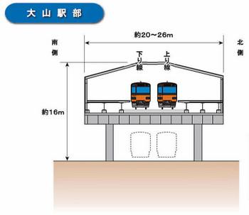 Tokyoitabashi180214