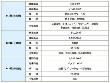 Chibachiba180312