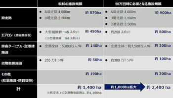 Chibanarita180313