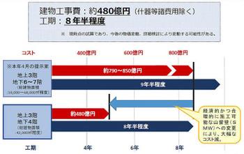 Tokyoarchives180414