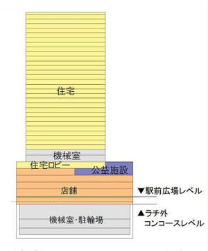 Tokyoitabashi180413
