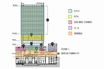 Tokyoshibuya180712