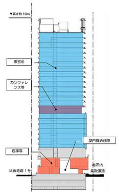 Tokyoshinbashi180752