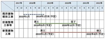 Tokyodonki180824