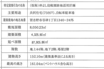 Chibatsudanuma180915