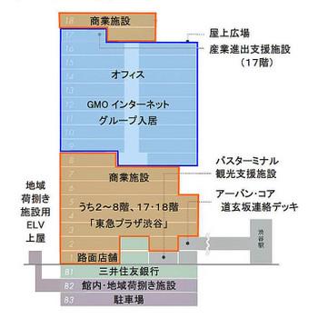 Tokyoshibuya181121