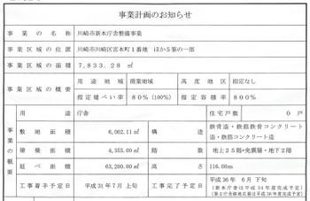 Kawasakicity181120