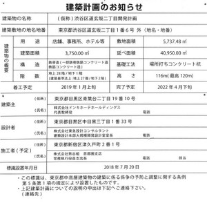 Tokyodonki181218