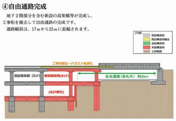 Tokyoshinjuku190115