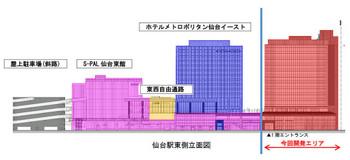 Sendaijr190214