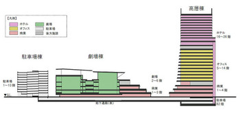 Tokyotakeshiba190214