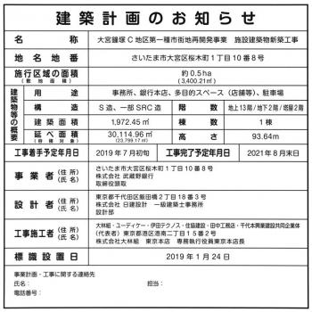 Saitamamusashinobank190515