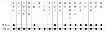 Sotetsu190711