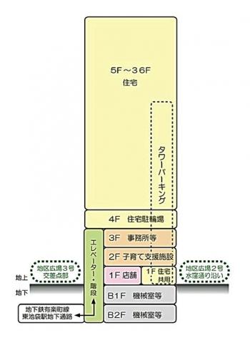Tokyoikebukuro190513