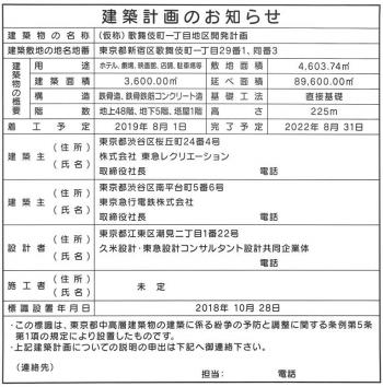 Tokyokabukicho190416