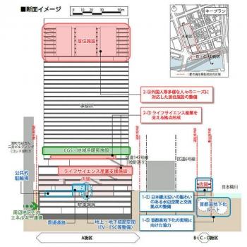Tokyonihonbashi190455