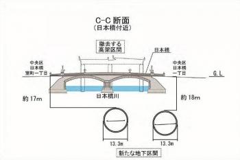 Tokyonihonbashi190615
