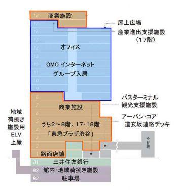 Tokyoshibuya190352