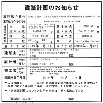 Tokyoshirokane190518