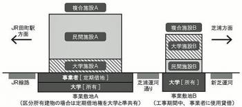 Tokyotitech190711