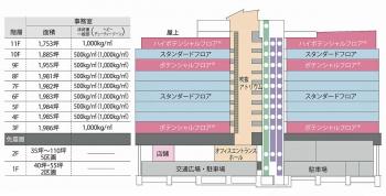 Tokyotoyosu190715