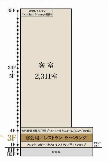 Yokohamaapa190611