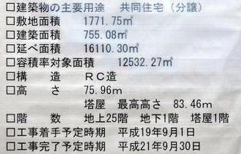 Osakafukushima5