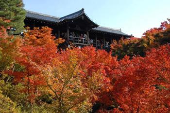 Kyoto200710