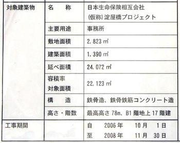 Osakanissay08023