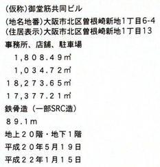 Osakamido08043