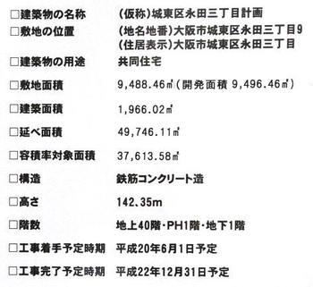 Osakajoto08052