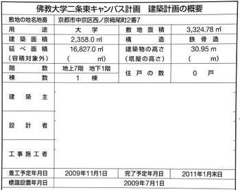 Kyotonijo09083