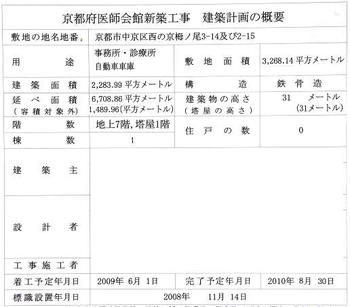 Kyotonijo09085