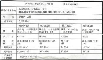 Nagoyamitsui09103