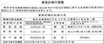 Gifutonyamachi10017