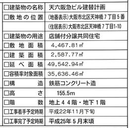 Osakaten610052