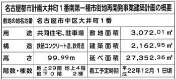 Nagoyaooi10093