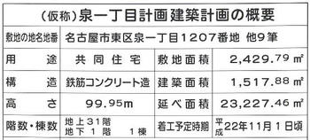 Nagoyaizumi10093