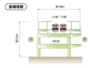 Osakasozenji12052