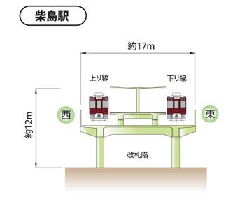 Osakakunijima12052