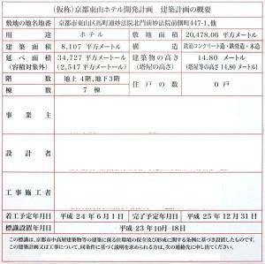 Kyotohigashiyama12113
