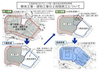 Hiroshimahiroshima13046